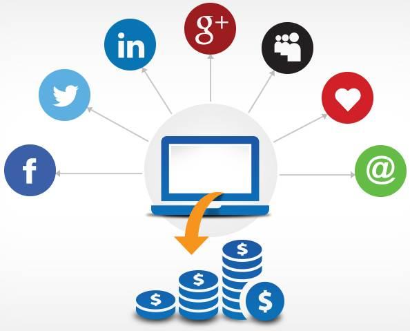 Marketing Digital in Brasov